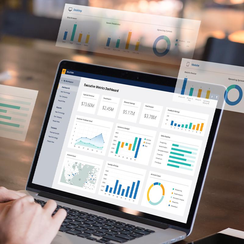 Digital experience platform metrics