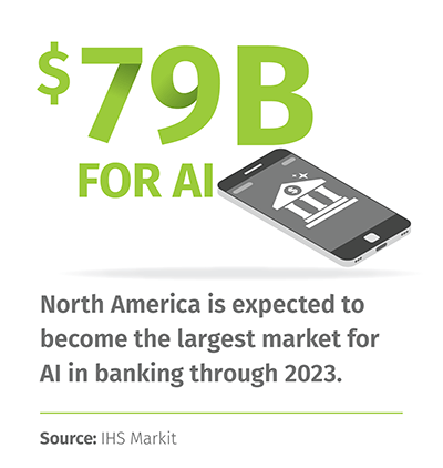 $79 Billion for AI: North America is expected to become the largest market for AI in banking through 2023
